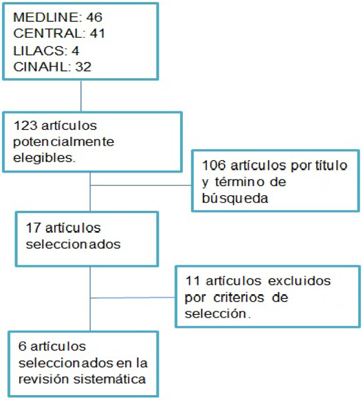 dieta cetogenica e epilepsia pdf