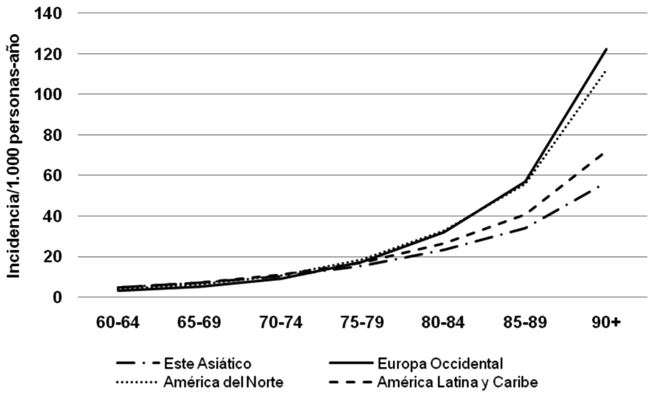 epidemiologia de diabetes en chile 2020